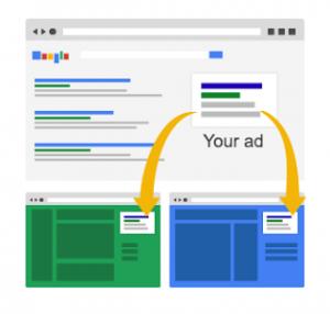 Nový typ kampaně s lepší výkonností v reklamní síti Google